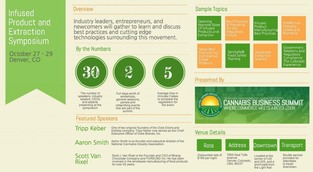 IPES Infographic - Full Size