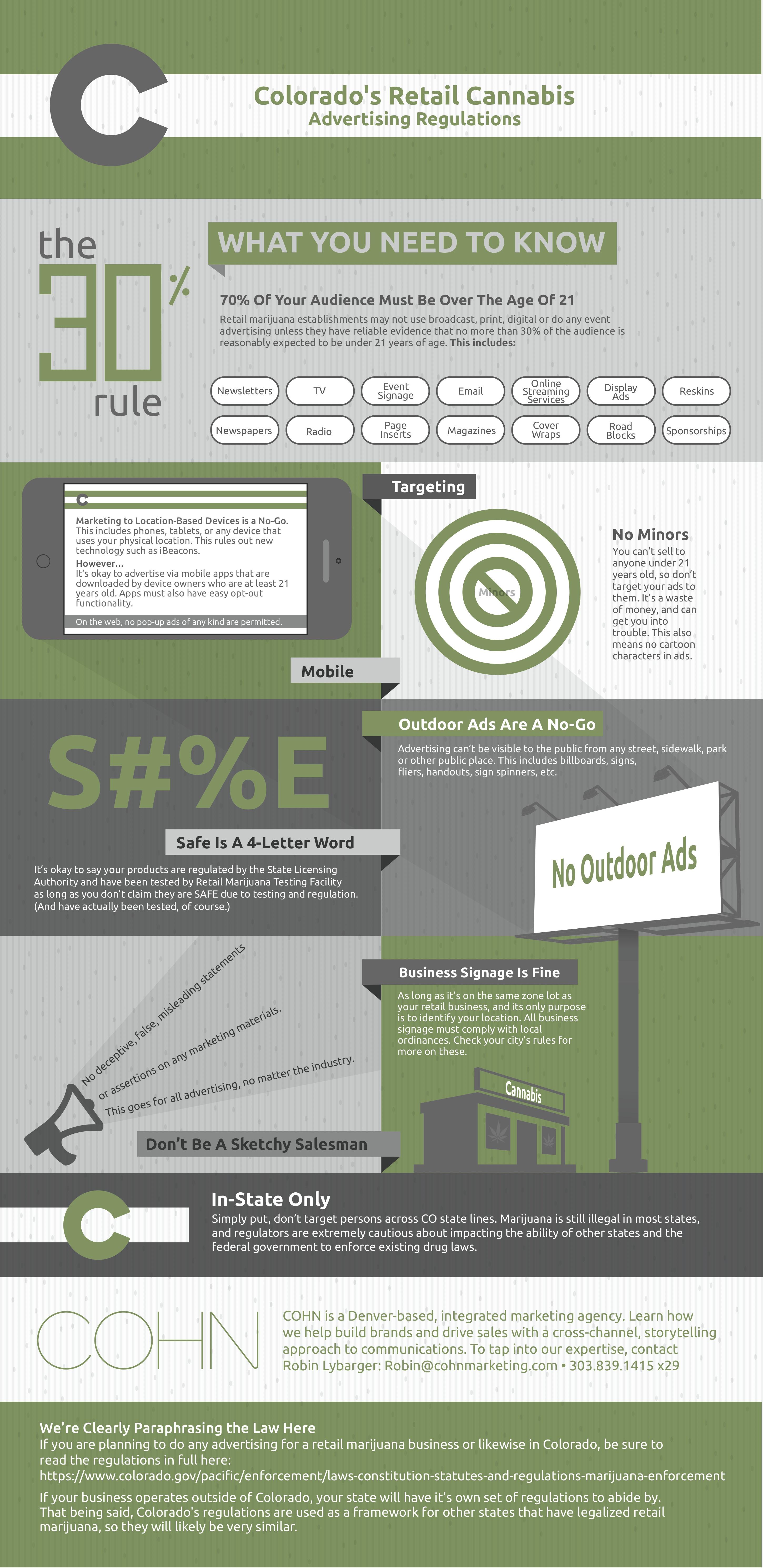 Retail_Marijuana_Ad Regulations Infographic