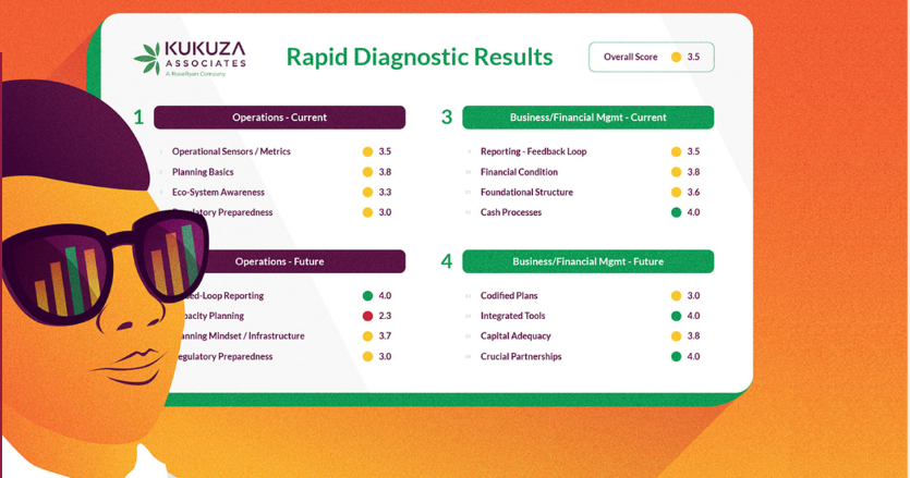 Kukuza Announces Free Diagnostic to Prepare Cannabis Companies for Scaling and Growing Their Business